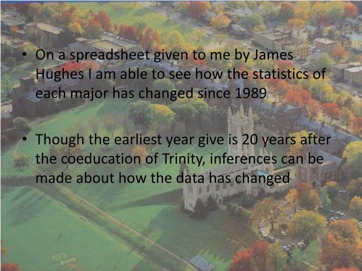 On a spreadsheet given to me by James Hughes I am able to see how the statistics of each major has changed since 1989