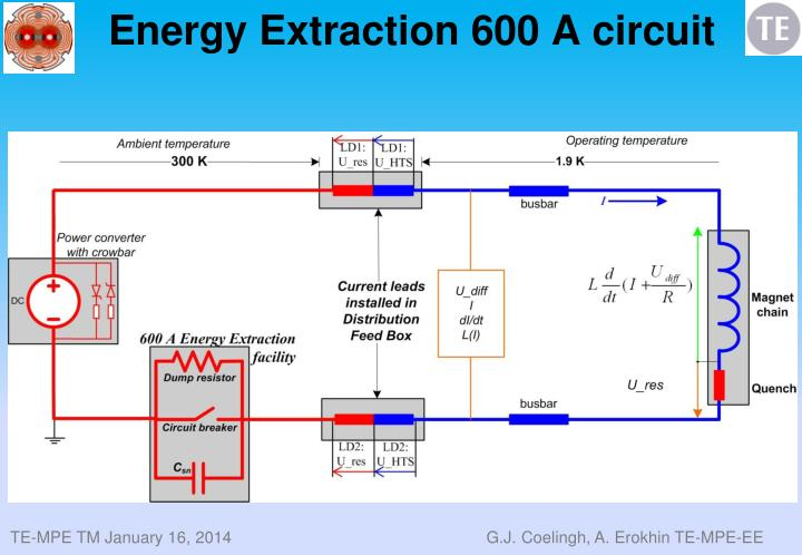 Energy extraction 600 a circuit