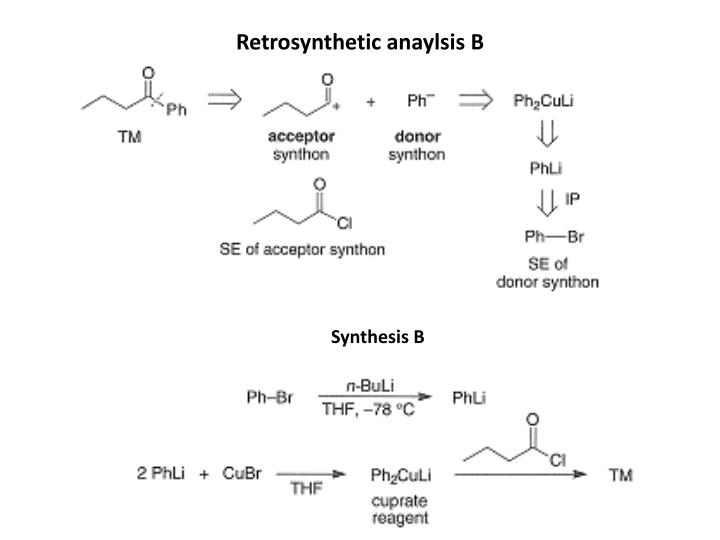 synthons retrosynthesis