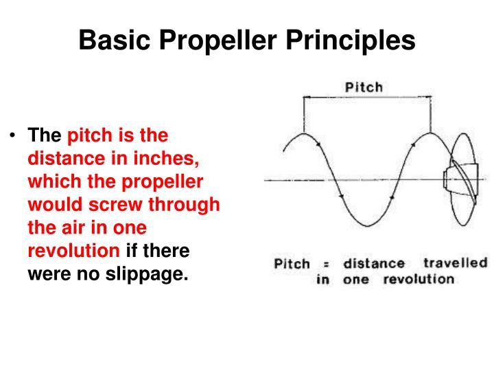 Basic Propeller Principles