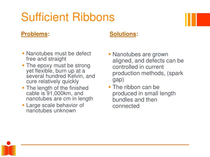 Sufficient Ribbons