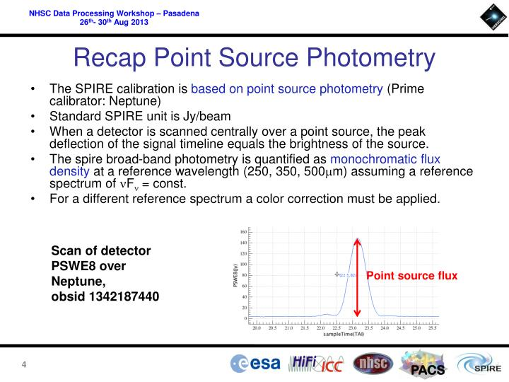 Recap Point Source Photometry