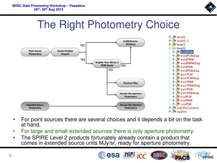 The Right Photometry Choice