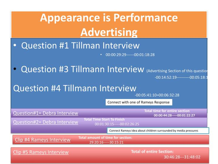 Appearance is Performance