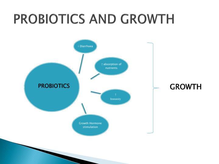 PROBIOTICS AND GROWTH