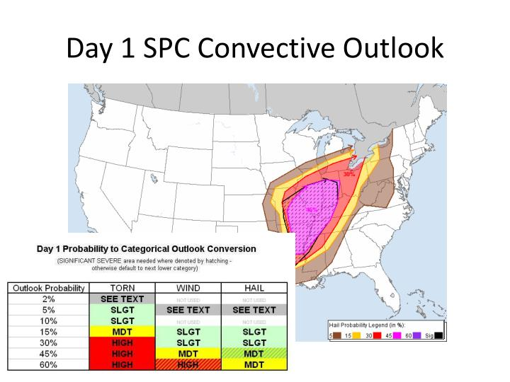 Day 1 SPC Convective Outlook
