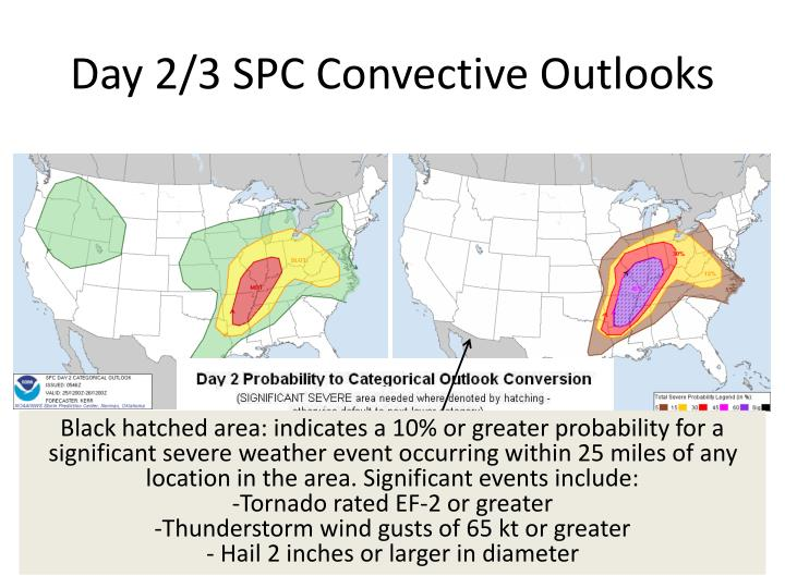 Day 2/3 SPC Convective Outlooks