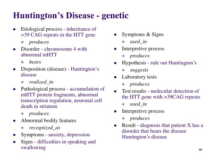 Huntington's Disease - genetic