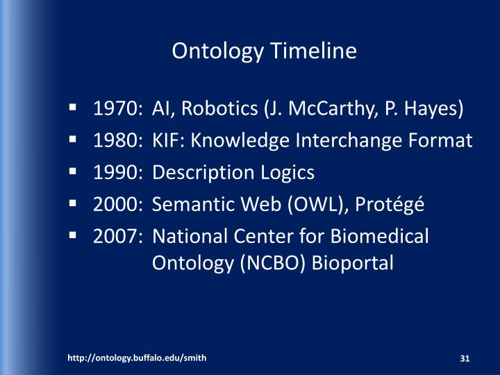 Ontology Timeline