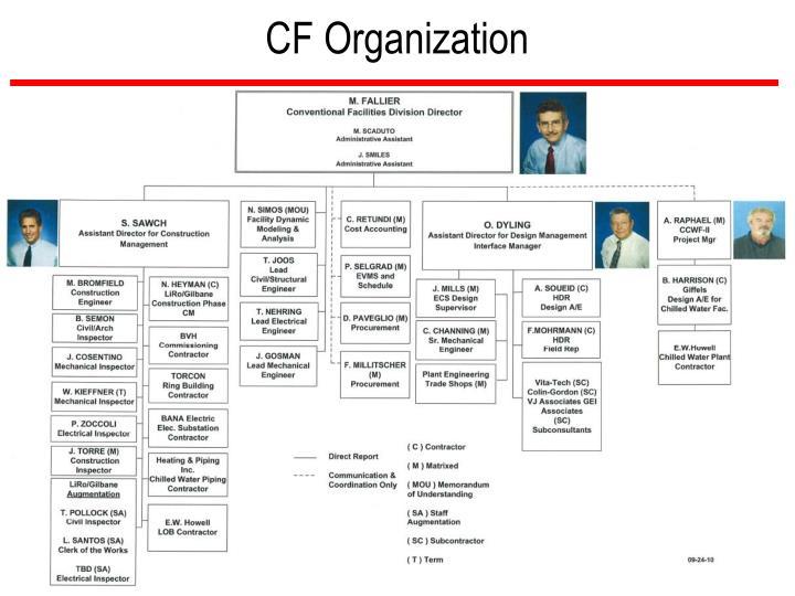 CF Organization