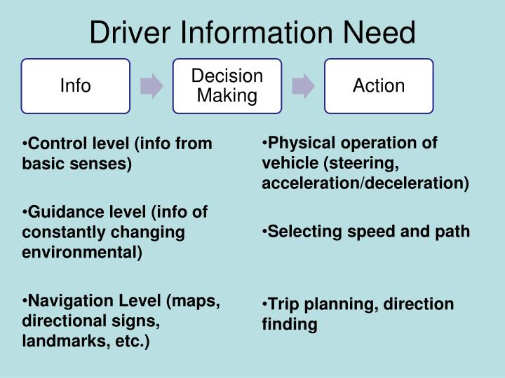 Driver Information Need