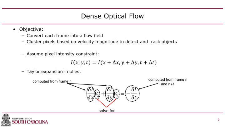 Dense Optical