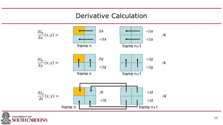 Derivative Calculation