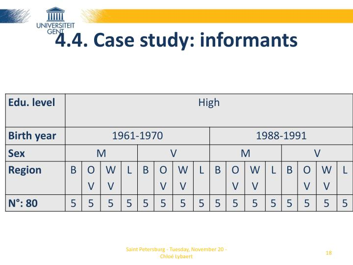 4.4. Case study: informants