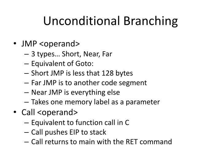 Unconditional Branching