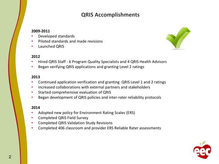 QRIS Accomplishments