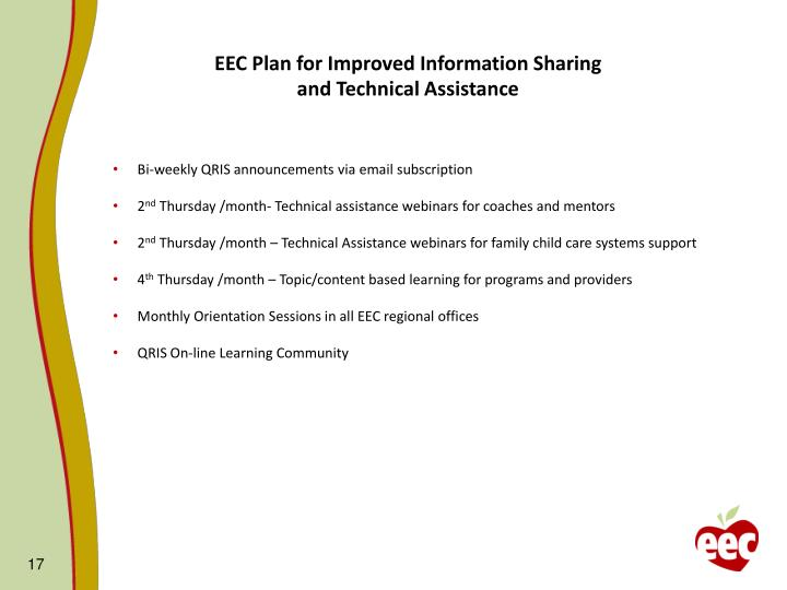 EEC Plan for Improved Information Sharing