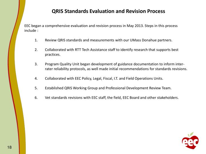 QRIS Standards Evaluation and Revision Process