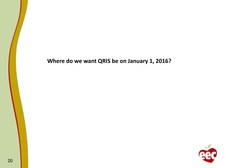 Where do we want QRIS be on January 1, 2016?