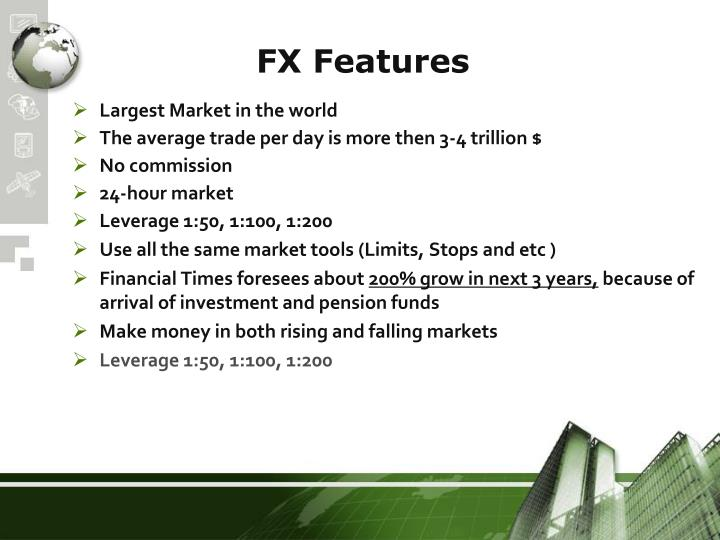FX Features