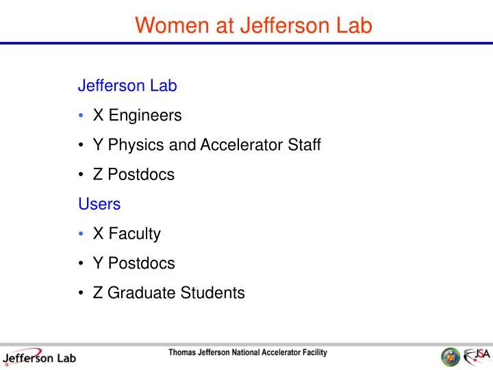 Women at Jefferson Lab