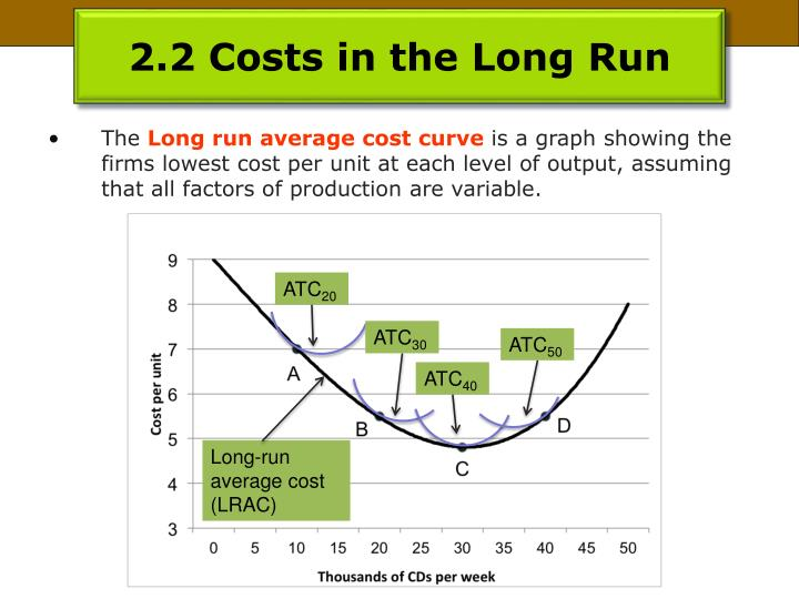 2.2 Costs in the Long Run