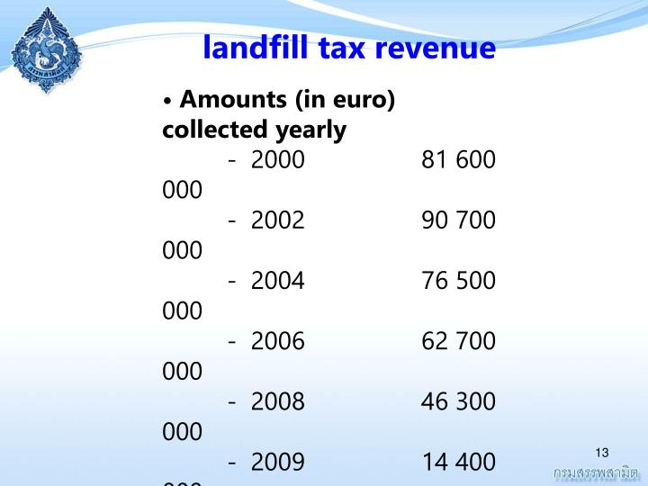 landfill tax revenue