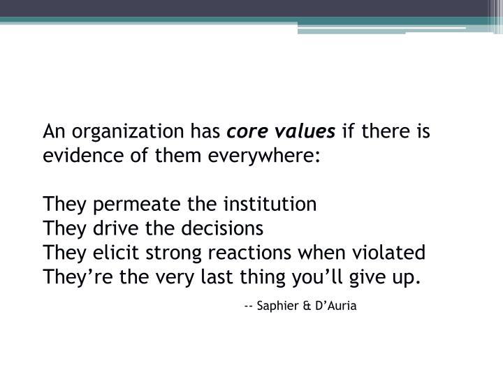 An organization has