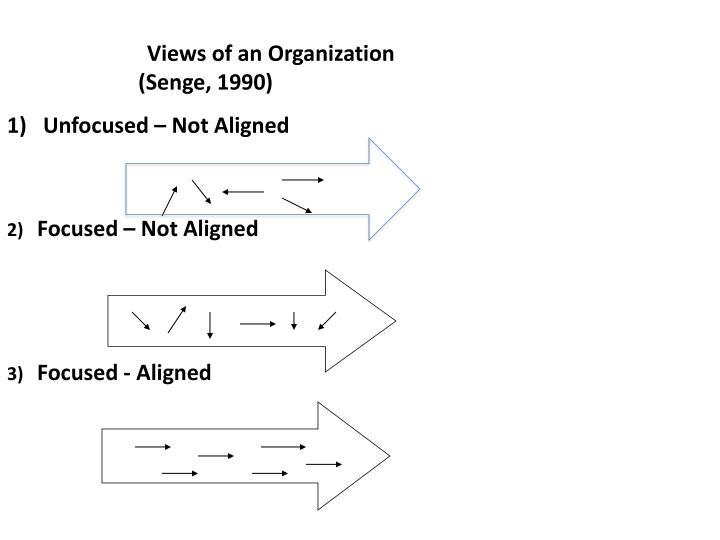 Views of an Organization