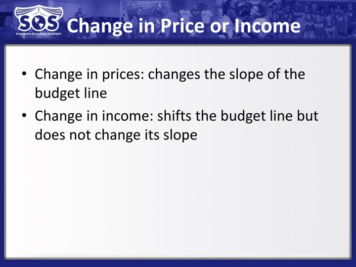 Change in Price or Income