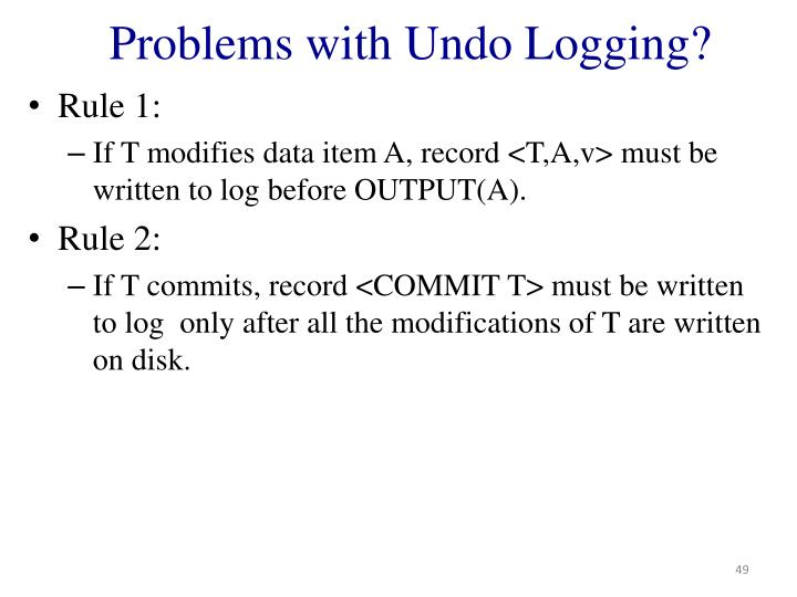 Problems with Undo Logging?