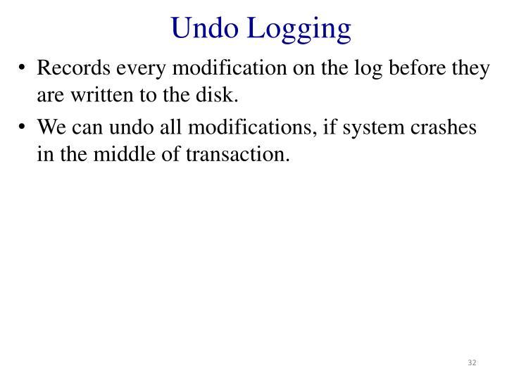 Undo Logging