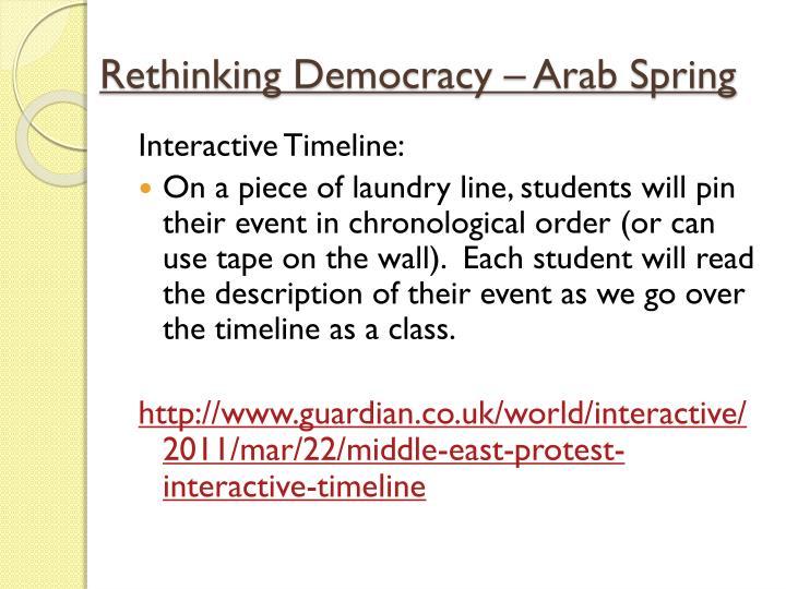 Rethinking Democracy – Arab Spring