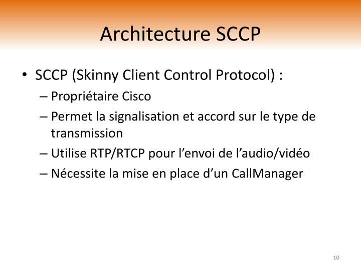 Architecture SCCP