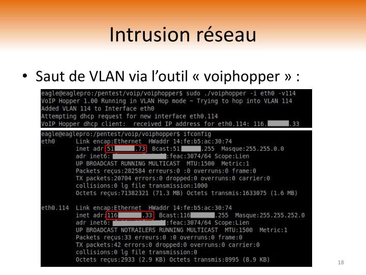 Intrusion réseau
