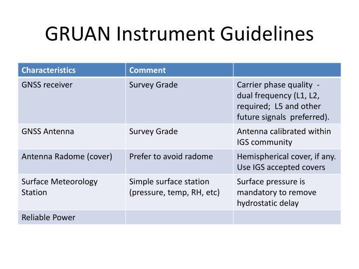 GRUAN Instrument Guidelines