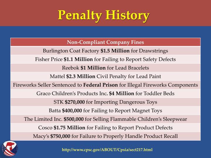 Penalty History