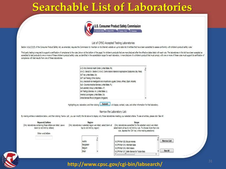 Searchable List of Laboratories