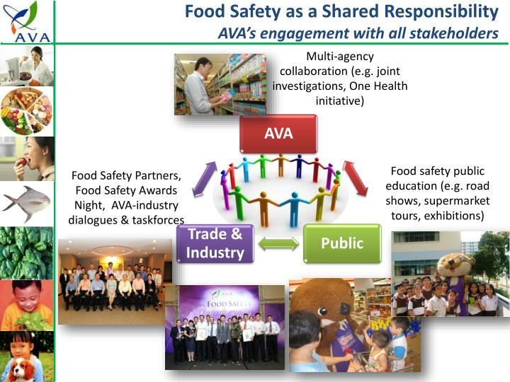 Food Safety as a Shared Responsibility