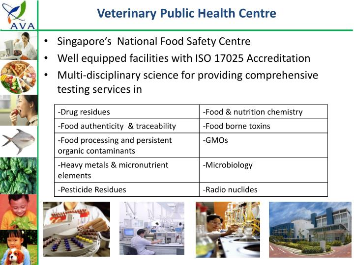 Veterinary Public Health Centre