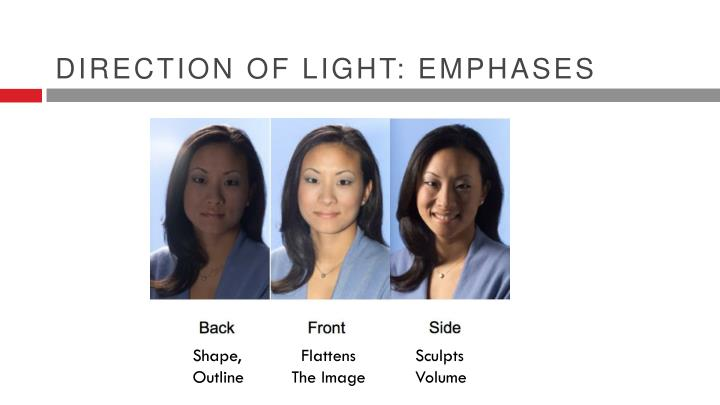 Direction of Light: Emphases
