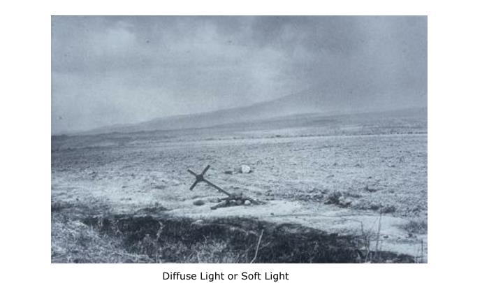 Diffuse Light or Soft Light