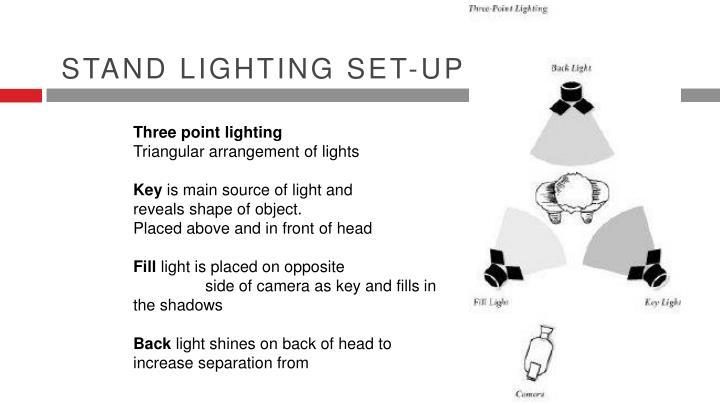 Stand lighting set-up