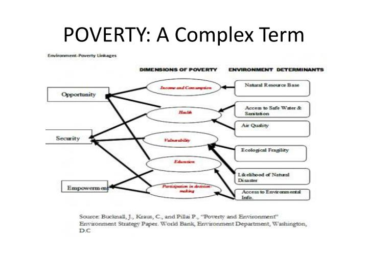 POVERTY: A Complex Term