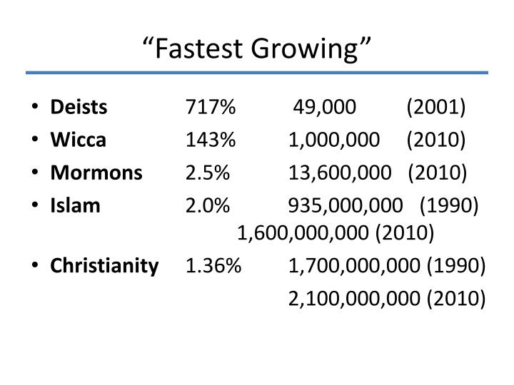 """Fastest Growing"""