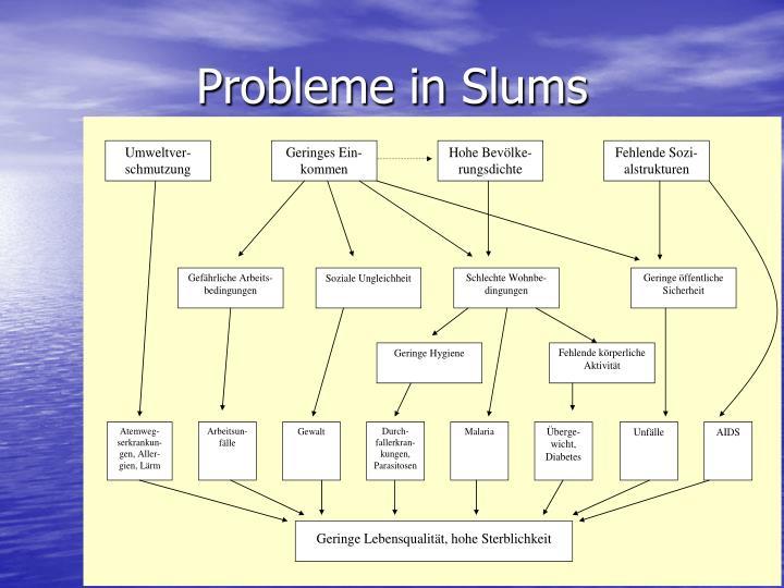 Probleme in Slums