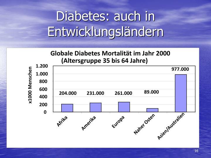 Globale Diabetes Mortalität im Jahr 2000