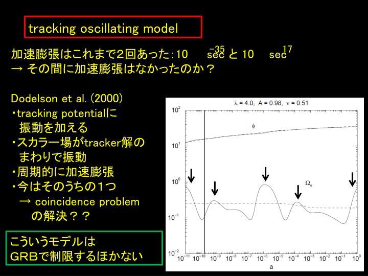 tracking oscillating model