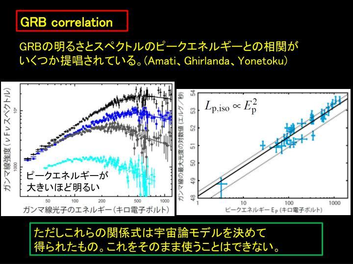 GRB correlation