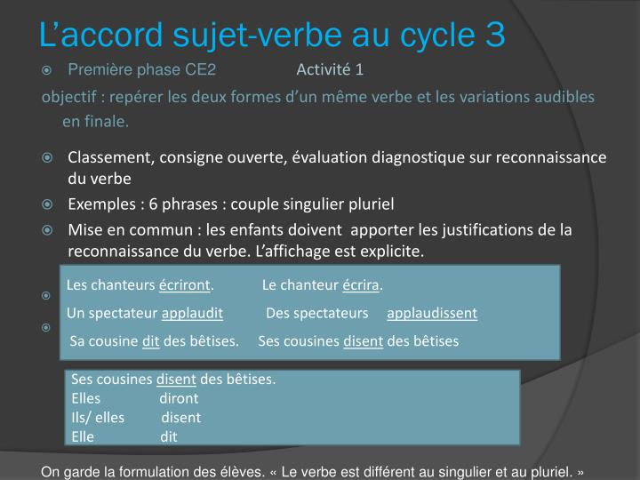 L'accord sujet-verbe au cycle 3